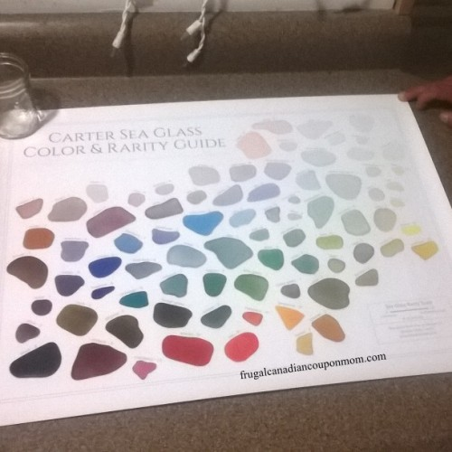 Carter-Sea-Glass-Color-and-Rarity-Guide-Poster